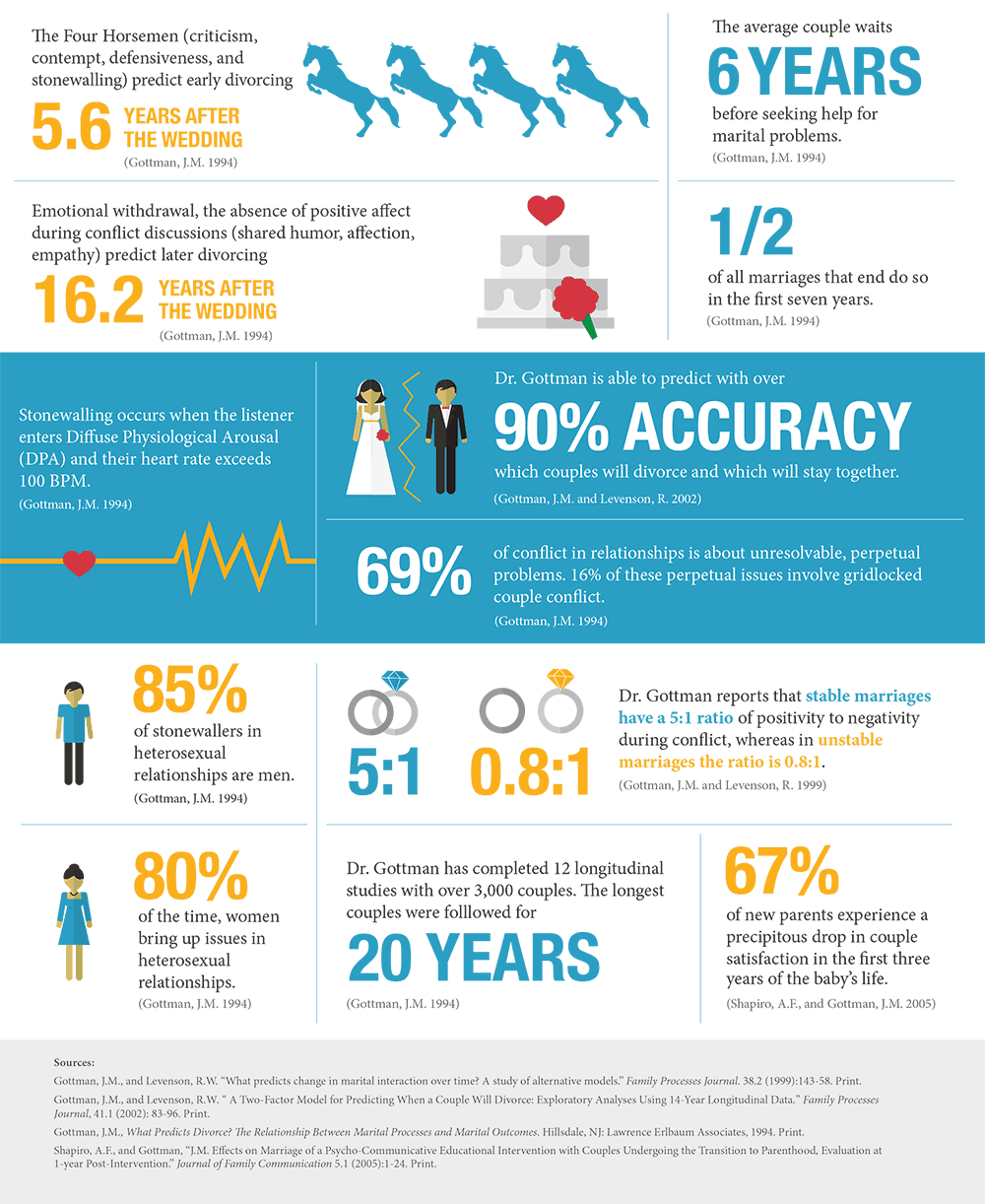 Common-Statistics
